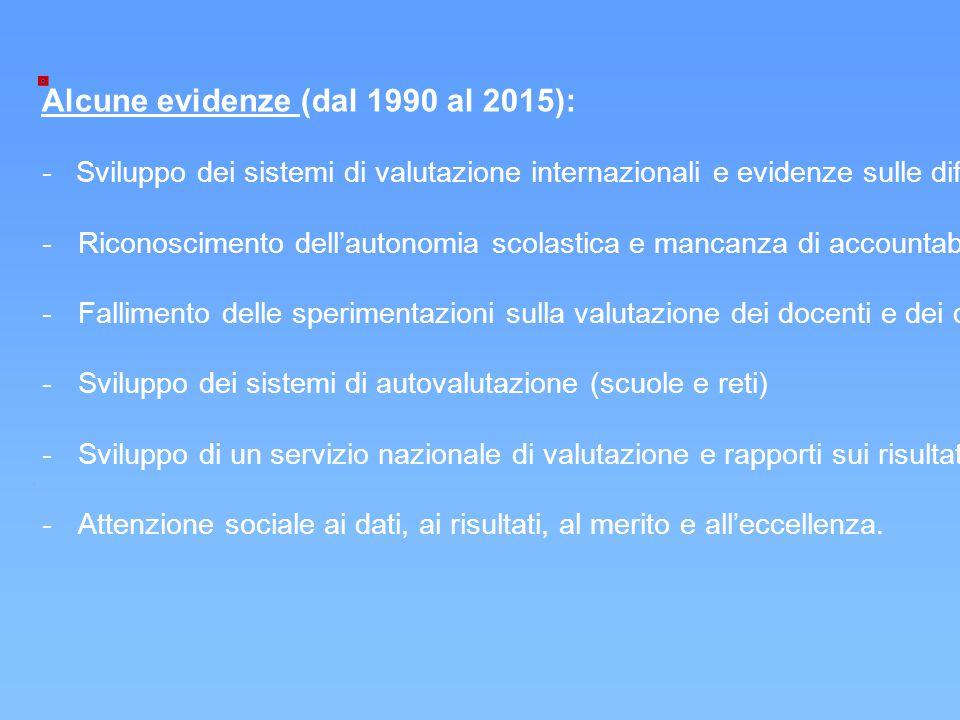 Alcune evidenze (dal 1990 al 2015):