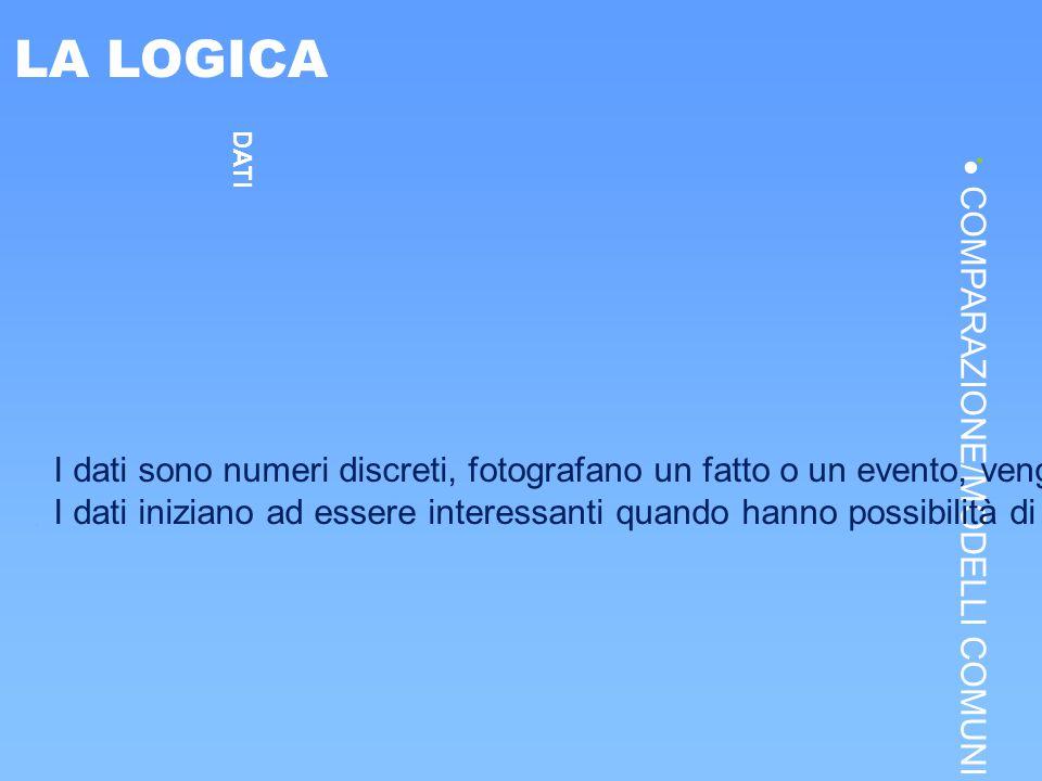 3. LA LOGICA COMPARAZIONE/MODELLI COMUNI