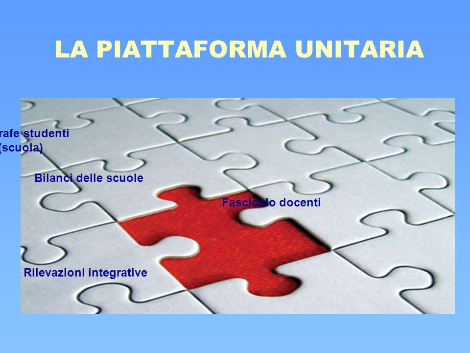 LA PIATTAFORMA UNITARIA