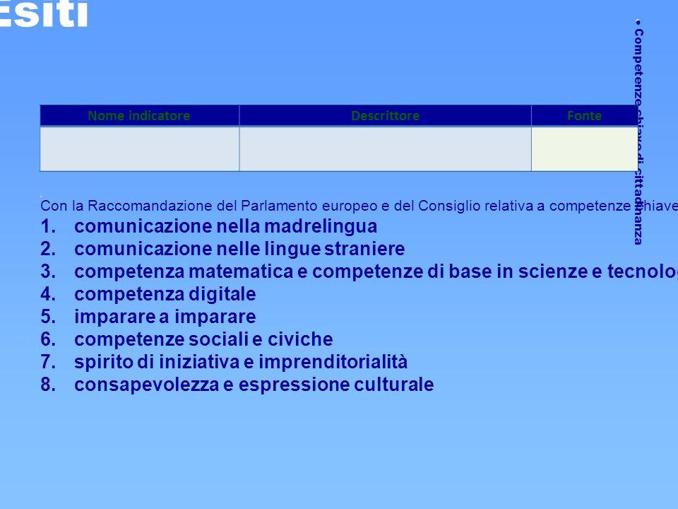 Esiti comunicazione nella madrelingua