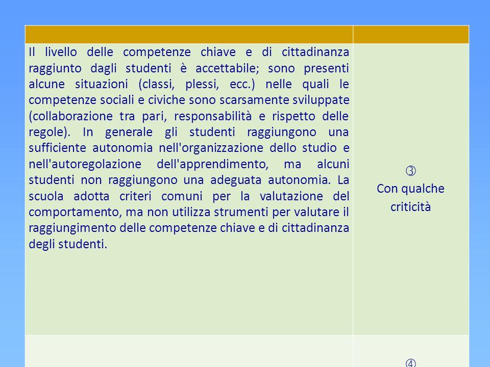 Il livello delle competenze chiave e di cittadinanza raggiunto dagli studenti è accettabile; sono presenti alcune situazioni (classi, plessi, ecc.) nelle quali le competenze sociali e civiche sono scarsamente sviluppate (collaborazione tra pari, responsabilità e rispetto delle regole). In generale gli studenti raggiungono una sufficiente autonomia nell organizzazione dello studio e nell autoregolazione dell apprendimento, ma alcuni studenti non raggiungono una adeguata autonomia. La scuola adotta criteri comuni per la valutazione del comportamento, ma non utilizza strumenti per valutare il raggiungimento delle competenze chiave e di cittadinanza degli studenti.