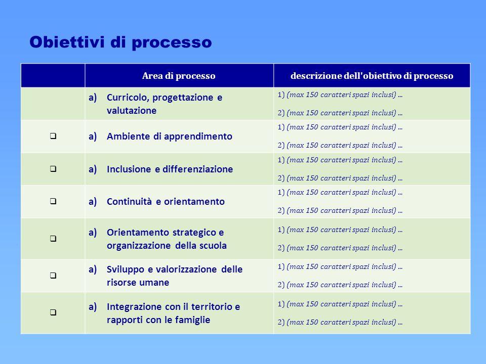 descrizione dell obiettivo di processo