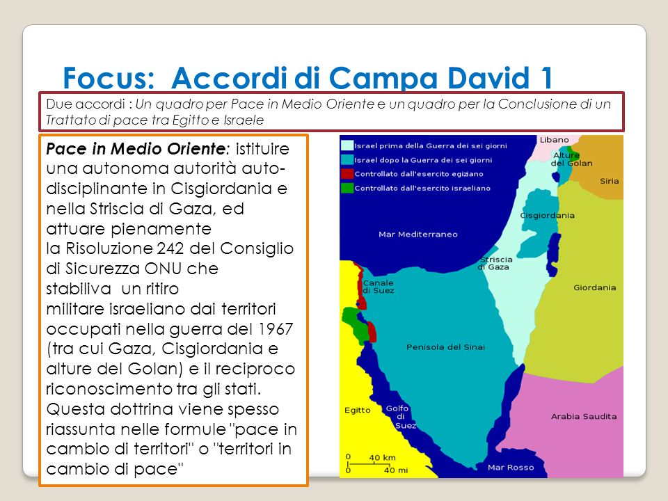 Focus: Accordi di Campa David 1