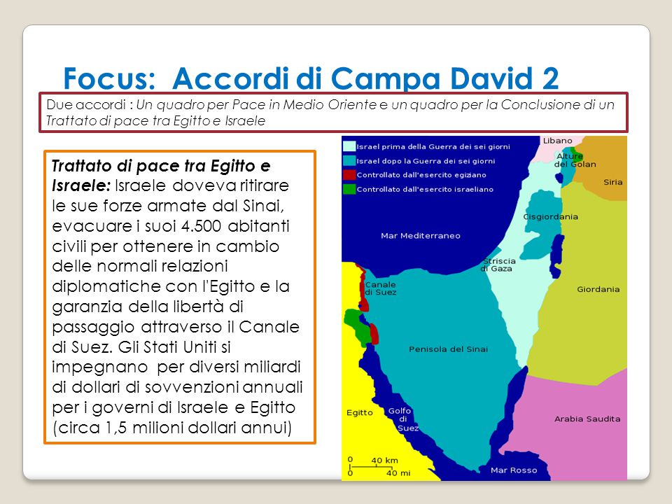 Focus: Accordi di Campa David 2
