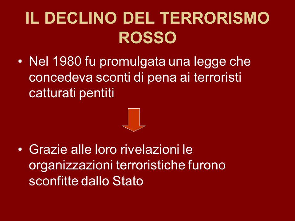 IL DECLINO DEL TERRORISMO ROSSO