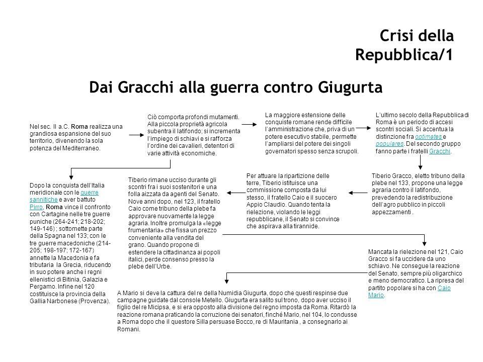 Crisi della Repubblica/1