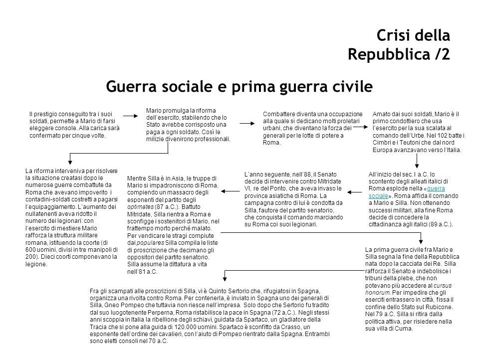 Crisi della Repubblica /2