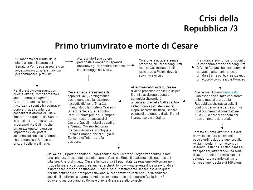 Crisi della Repubblica /3