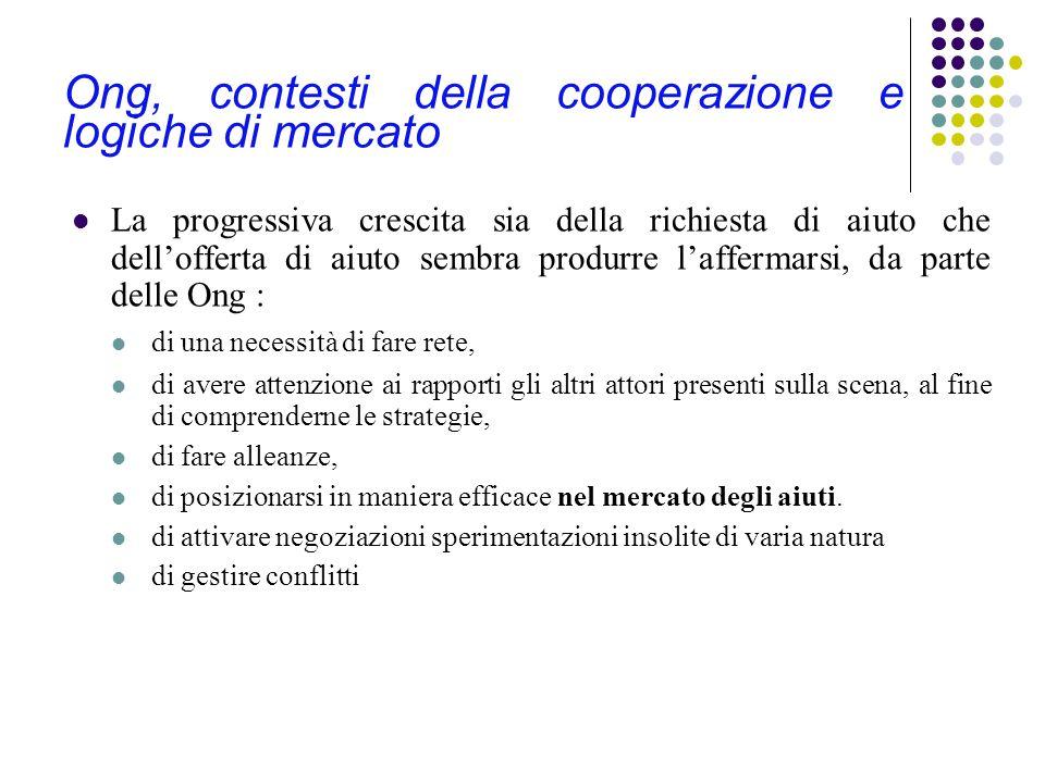 Ong, contesti della cooperazione e logiche di mercato