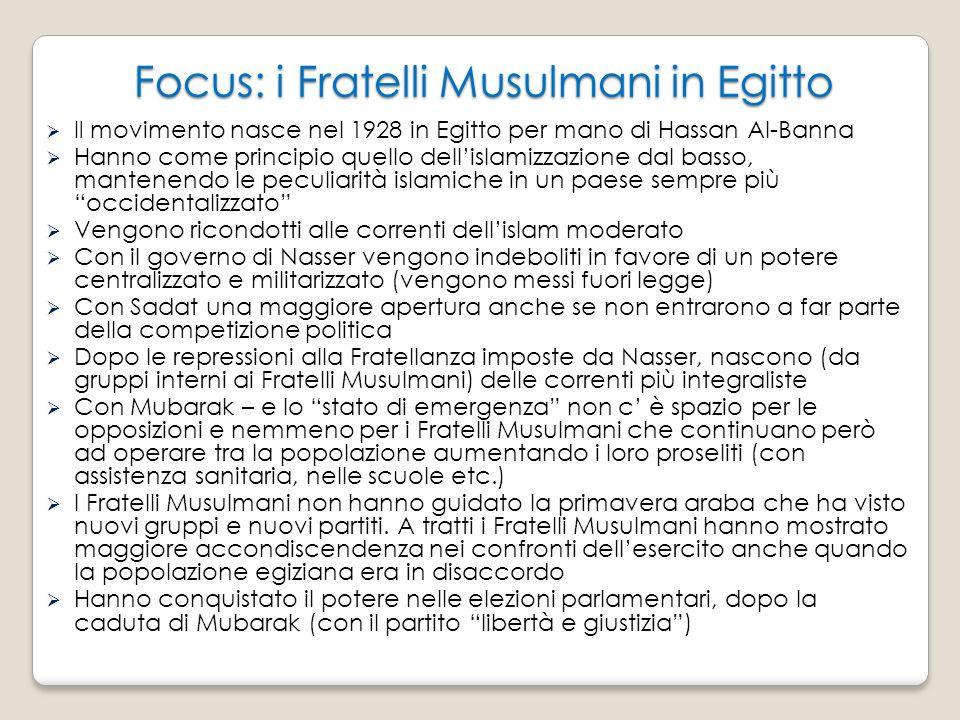 Focus: i Fratelli Musulmani in Egitto