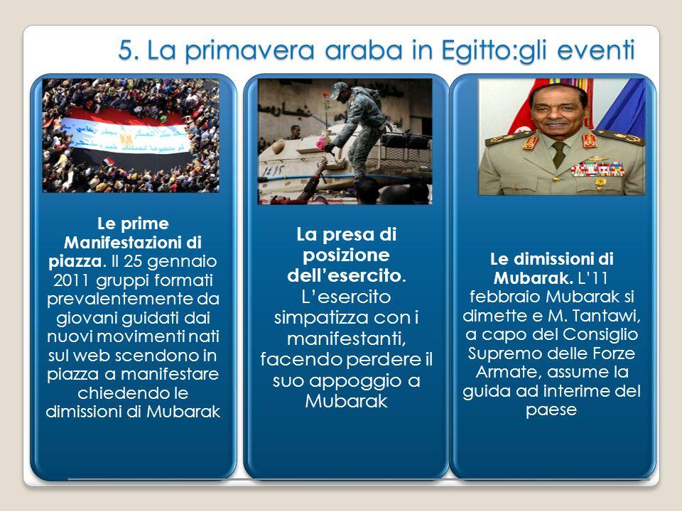 5. La primavera araba in Egitto:gli eventi