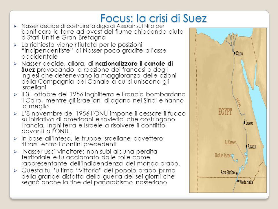 Focus: la crisi di Suez