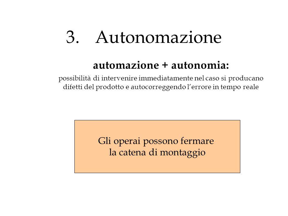 automazione + autonomia: