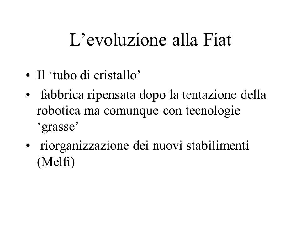 L'evoluzione alla Fiat
