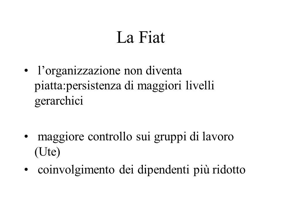 La Fiat l'organizzazione non diventa piatta:persistenza di maggiori livelli gerarchici. maggiore controllo sui gruppi di lavoro (Ute)