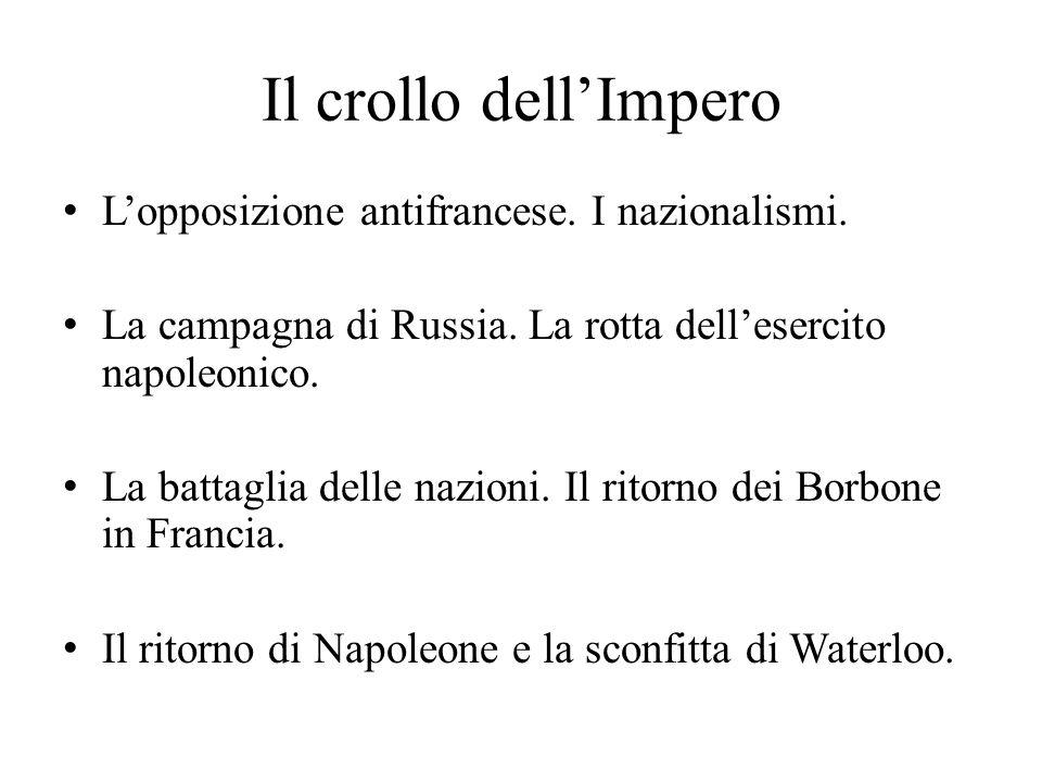 Il crollo dell'Impero L'opposizione antifrancese. I nazionalismi.
