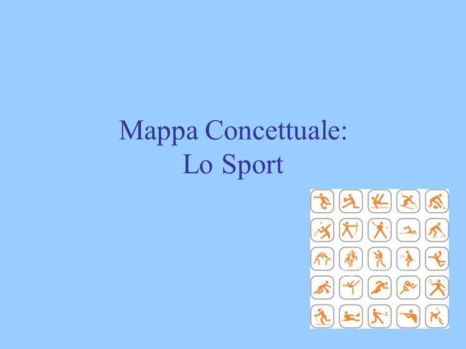 Mappa Concettuale: Lo Sport