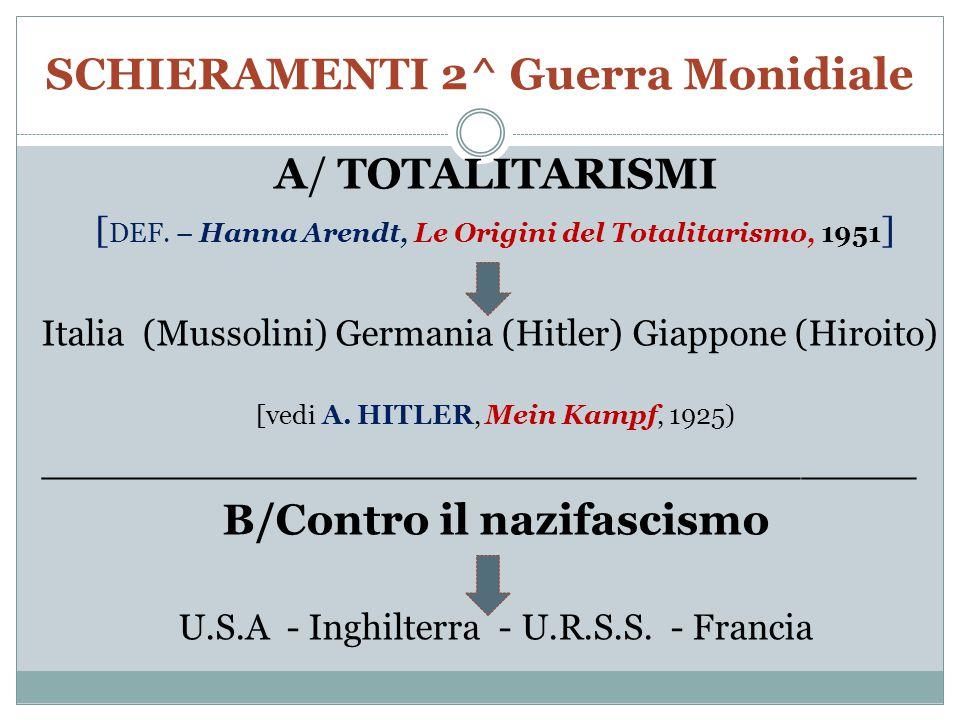 SCHIERAMENTI 2^ Guerra Monidiale