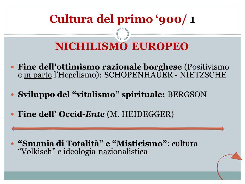 Cultura del primo '900/ 1 NICHILISMO EUROPEO