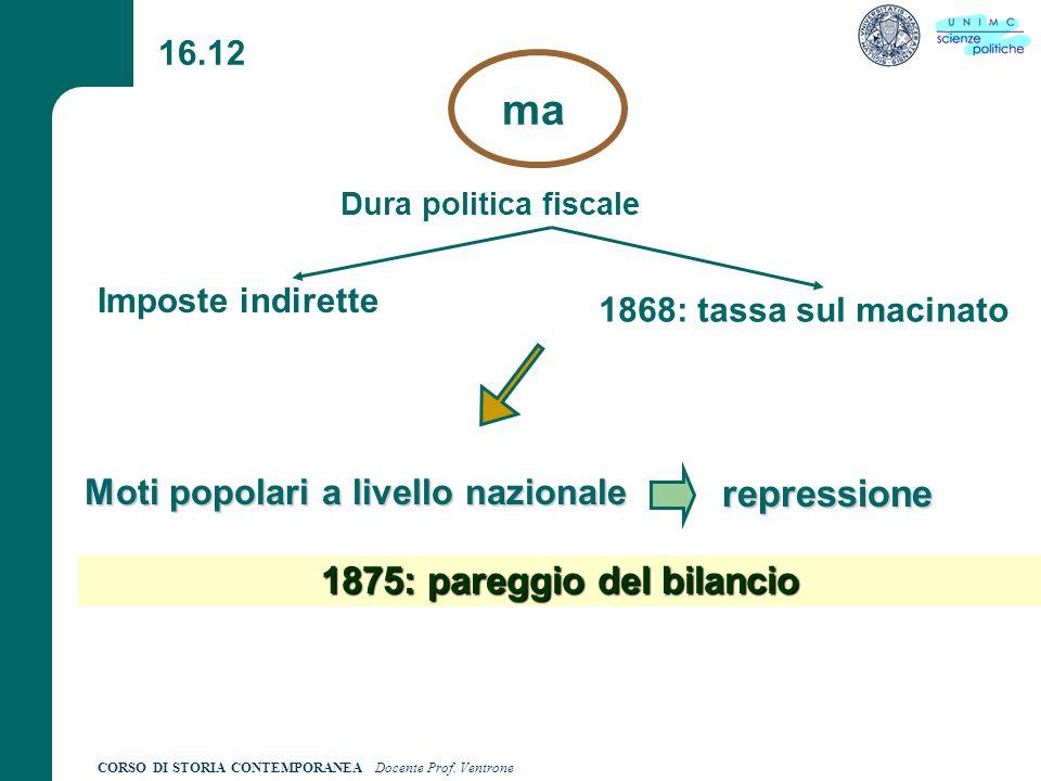 Moti popolari a livello nazionale 1875: pareggio del bilancio