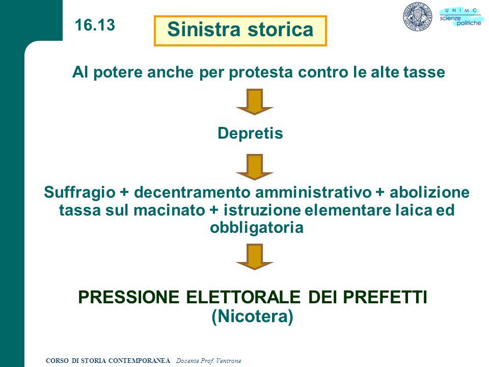 Sinistra storica PRESSIONE ELETTORALE DEI PREFETTI (Nicotera) 16.13