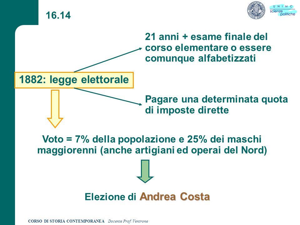 16.14 21 anni + esame finale del corso elementare o essere comunque alfabetizzati. 1882: legge elettorale.