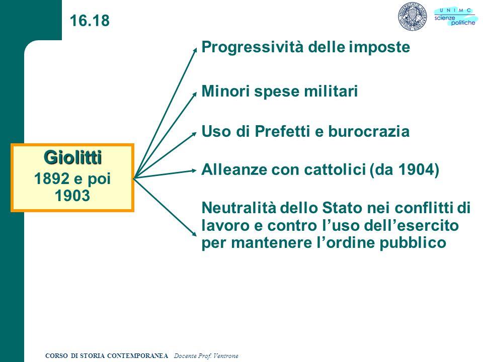 Giolitti 16.18 Progressività delle imposte Minori spese militari