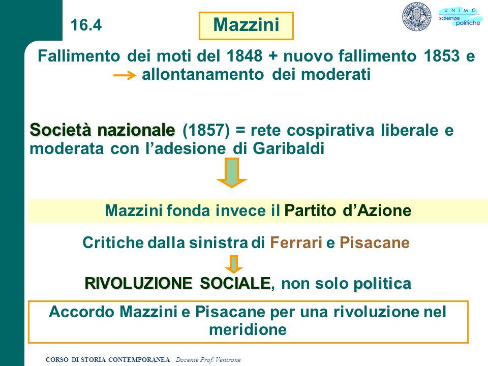 16.4 Mazzini. Fallimento dei moti del 1848 + nuovo fallimento 1853 e allontanamento dei moderati.