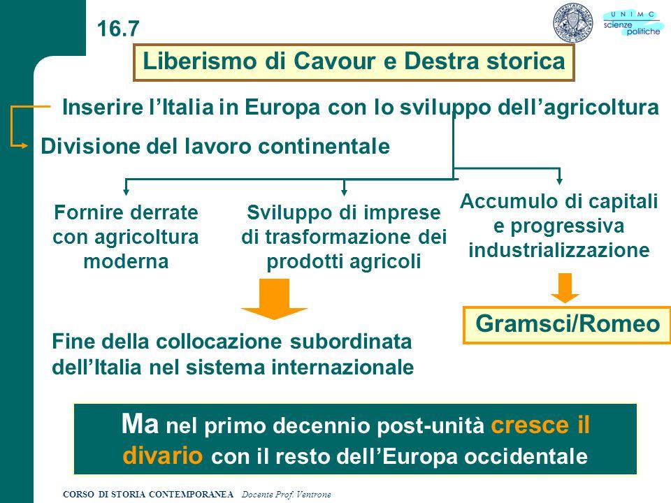 16.7 Liberismo di Cavour e Destra storica. Inserire l'Italia in Europa con lo sviluppo dell'agricoltura.
