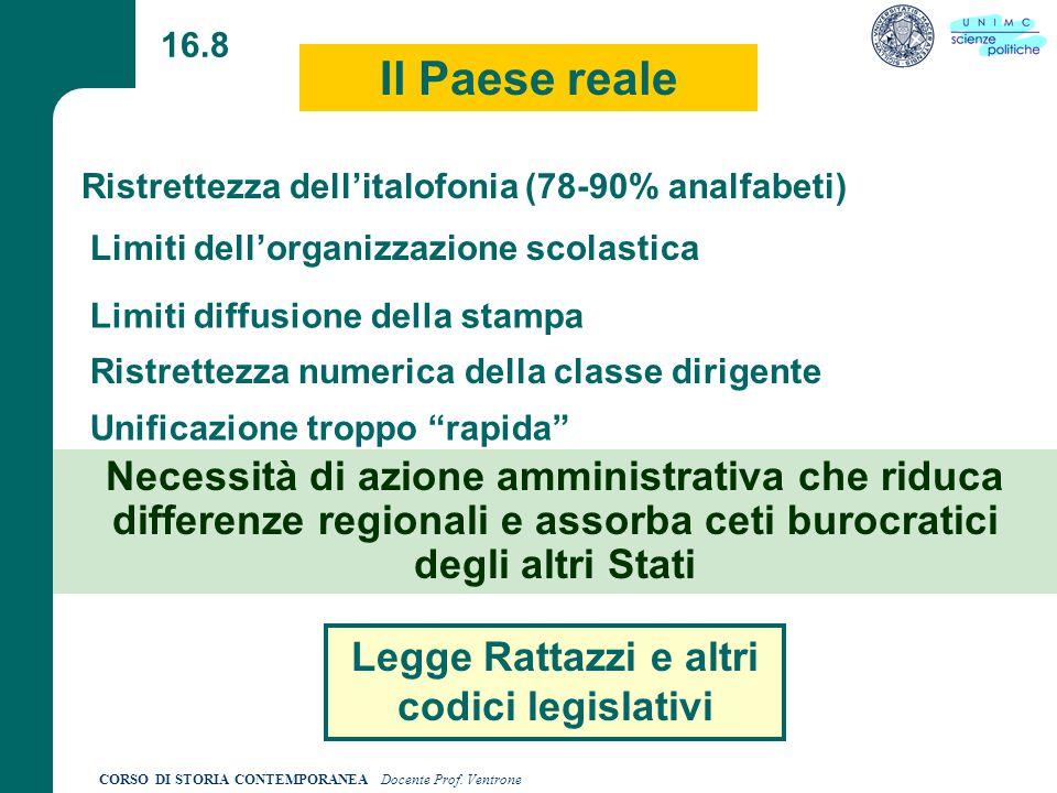 Legge Rattazzi e altri codici legislativi