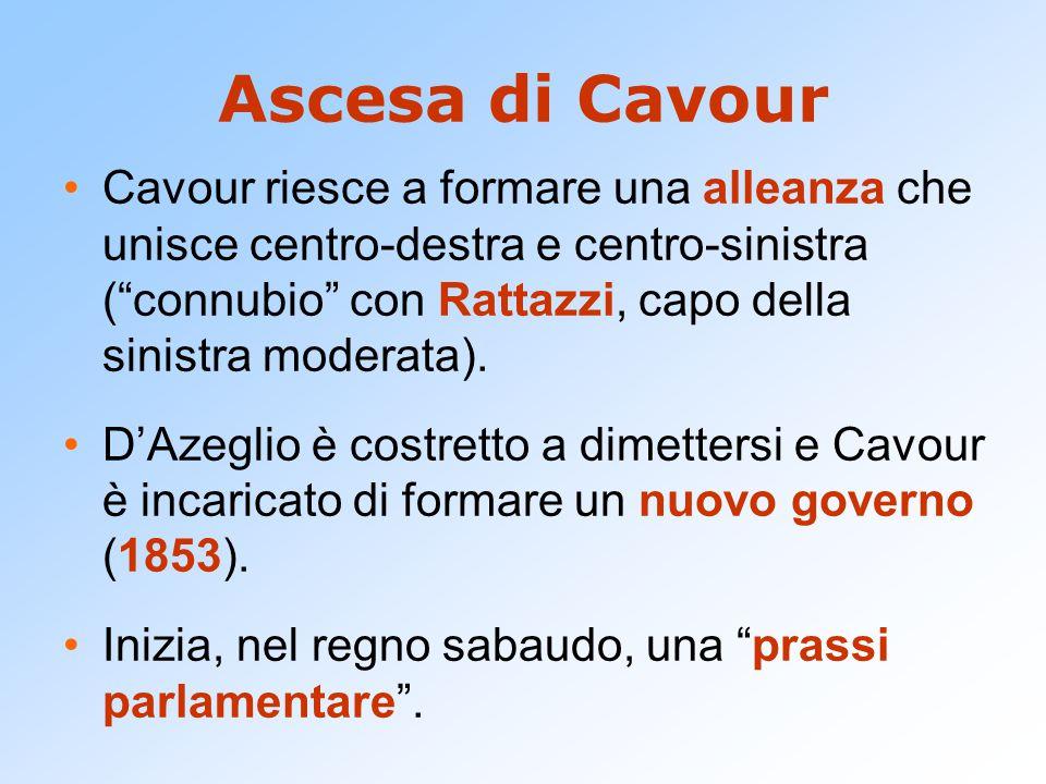 Ascesa di Cavour