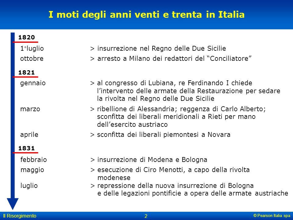 I moti degli anni venti e trenta in Italia