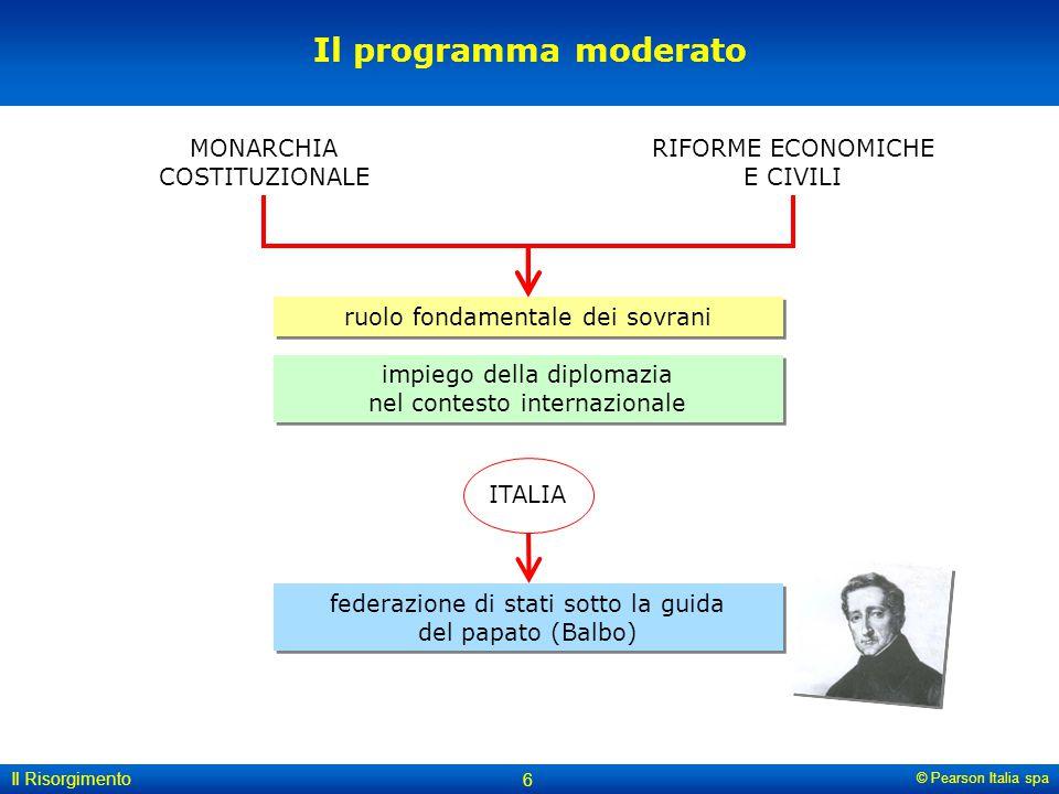 Il programma moderato MONARCHIA COSTITUZIONALE