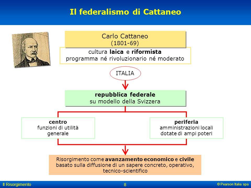 Il federalismo di Cattaneo