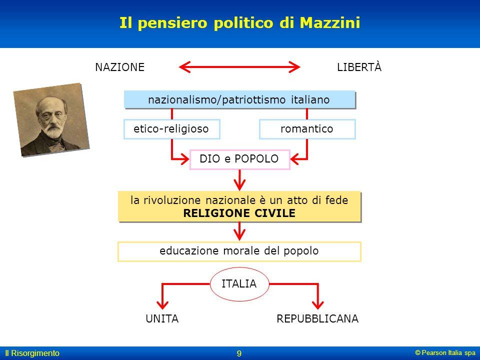 Il pensiero politico di Mazzini
