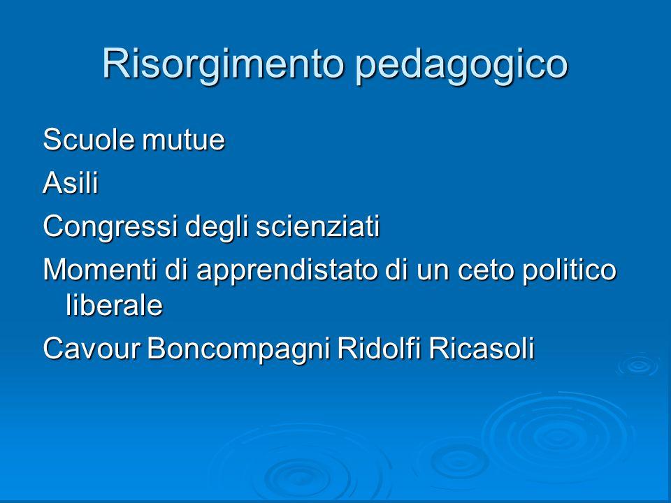 Risorgimento pedagogico