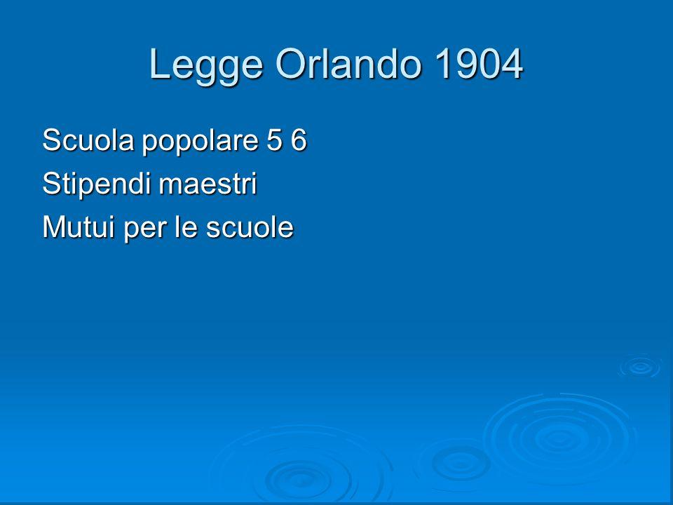 Legge Orlando 1904 Scuola popolare 5 6 Stipendi maestri