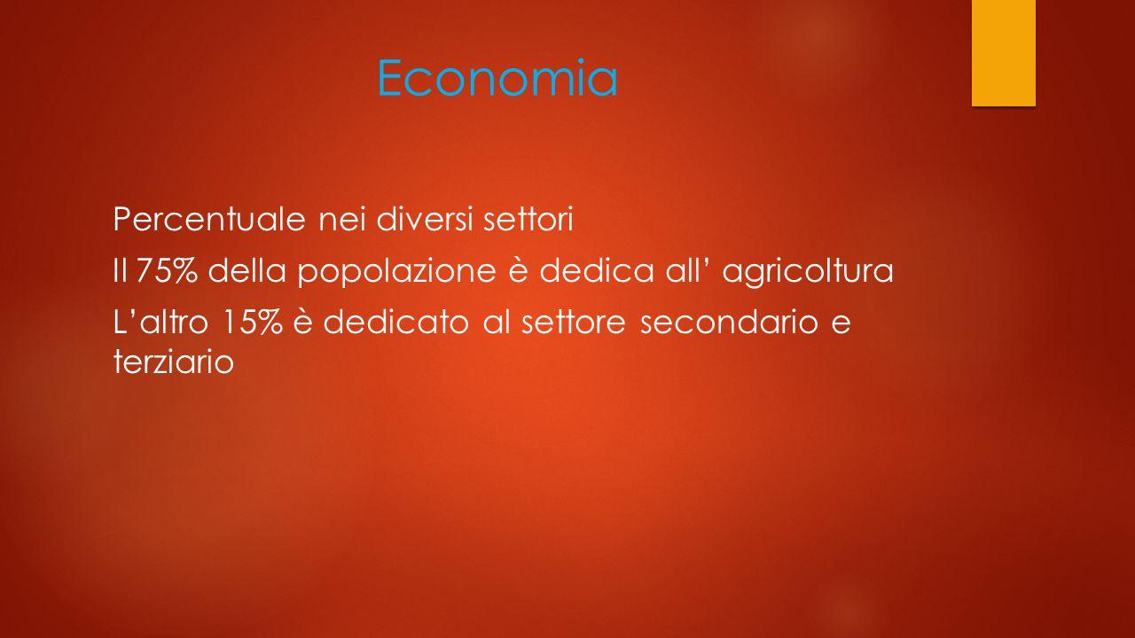 Economia Percentuale nei diversi settori Il 75% della popolazione è dedica all' agricoltura L'altro 15% è dedicato al settore secondario e terziario