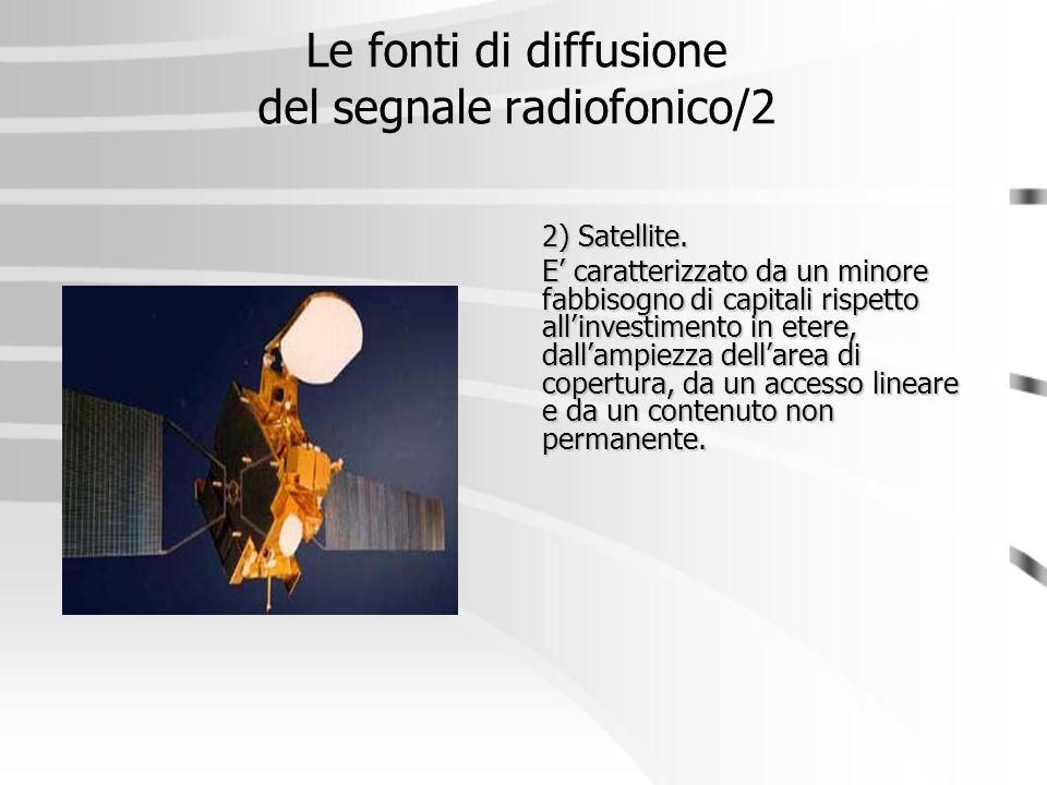 Le fonti di diffusione del segnale radiofonico/2