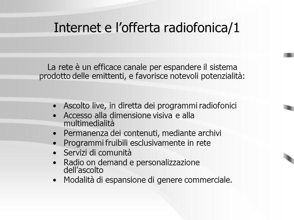 Internet e l'offerta radiofonica/1