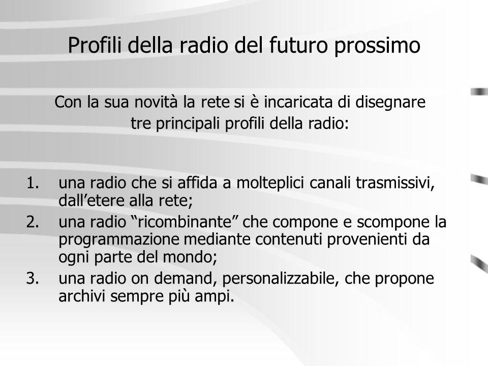 Profili della radio del futuro prossimo