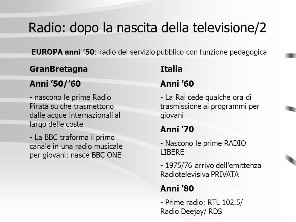 Radio: dopo la nascita della televisione/2