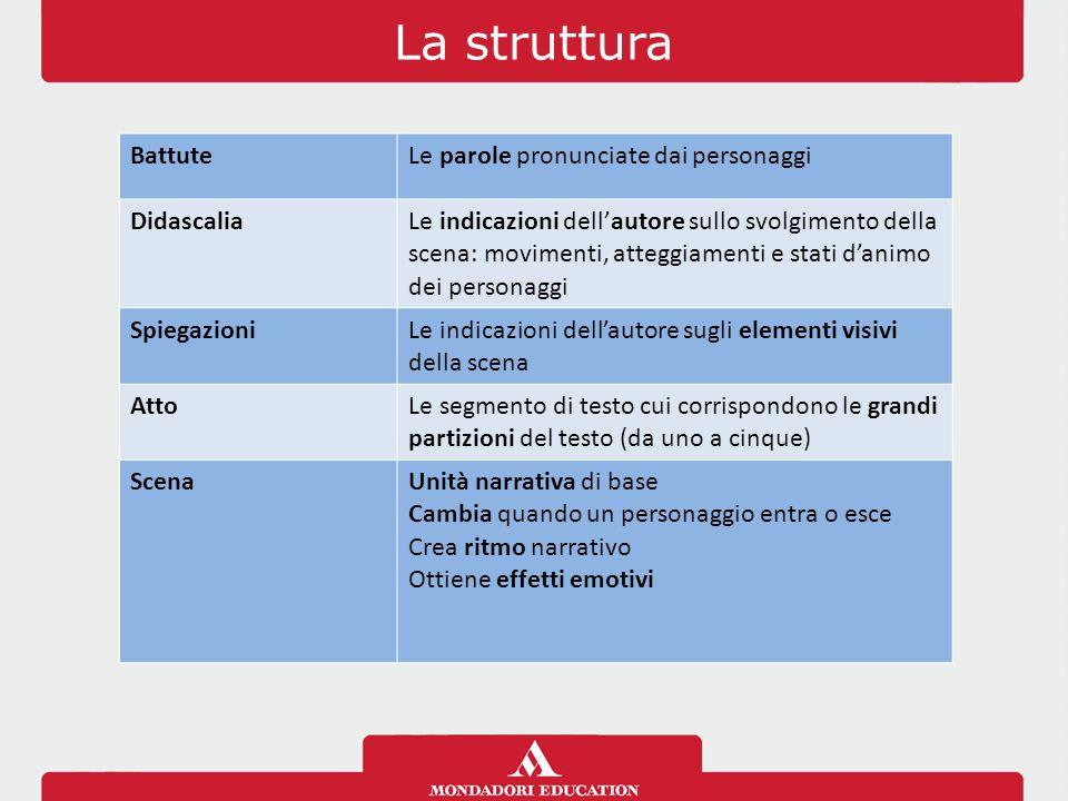 La struttura Battute Le parole pronunciate dai personaggi Didascalia