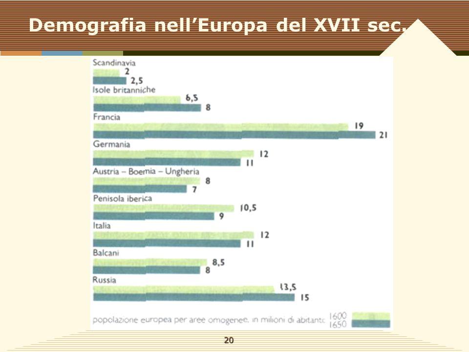 Demografia nell'Europa del XVII sec.