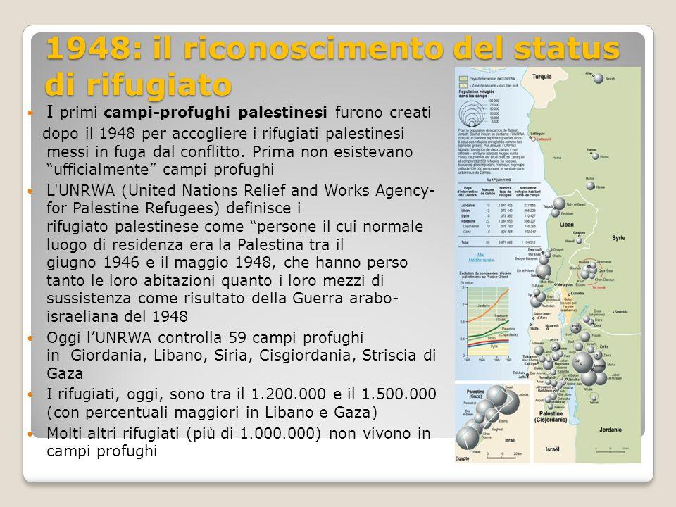 1948: il riconoscimento del status di rifugiato