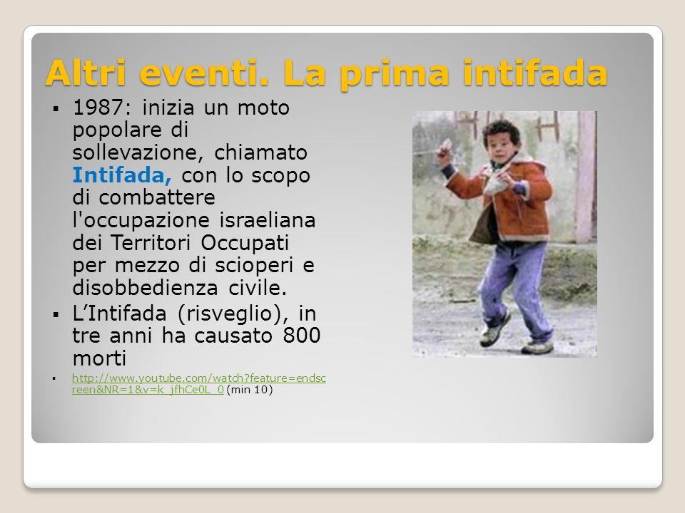 Altri eventi. La prima intifada