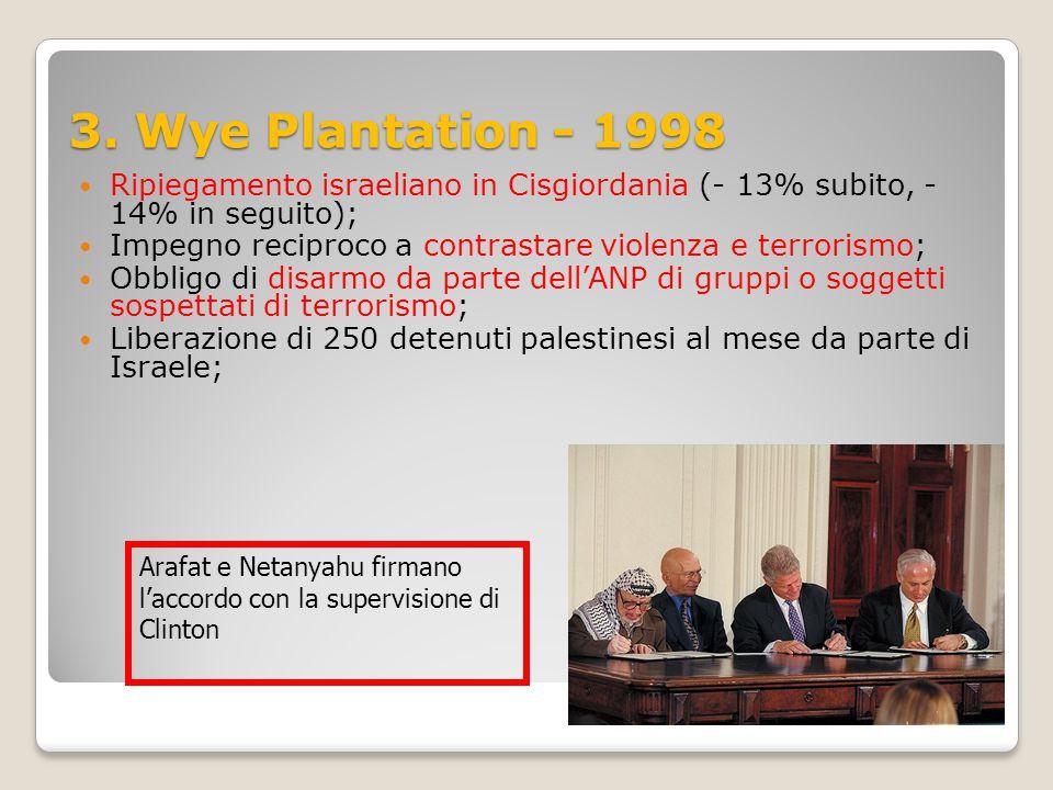 3. Wye Plantation - 1998 Ripiegamento israeliano in Cisgiordania (- 13% subito, - 14% in seguito);