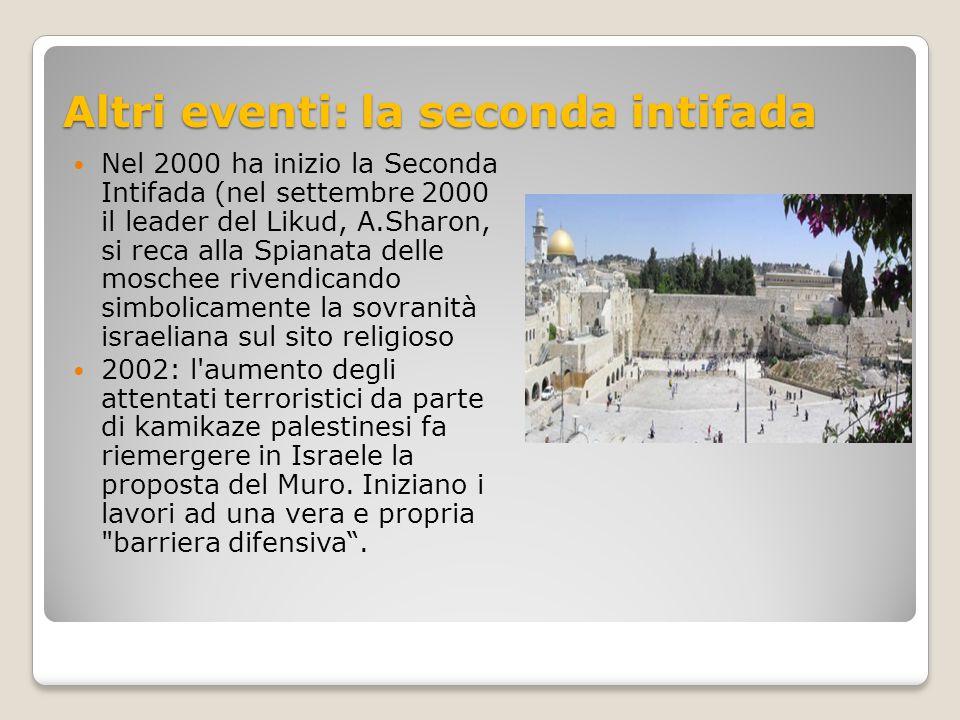 Altri eventi: la seconda intifada