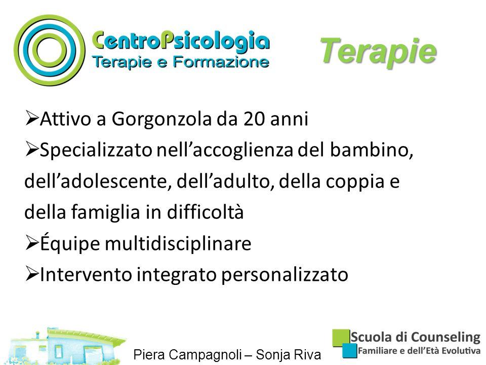 Terapie Attivo a Gorgonzola da 20 anni