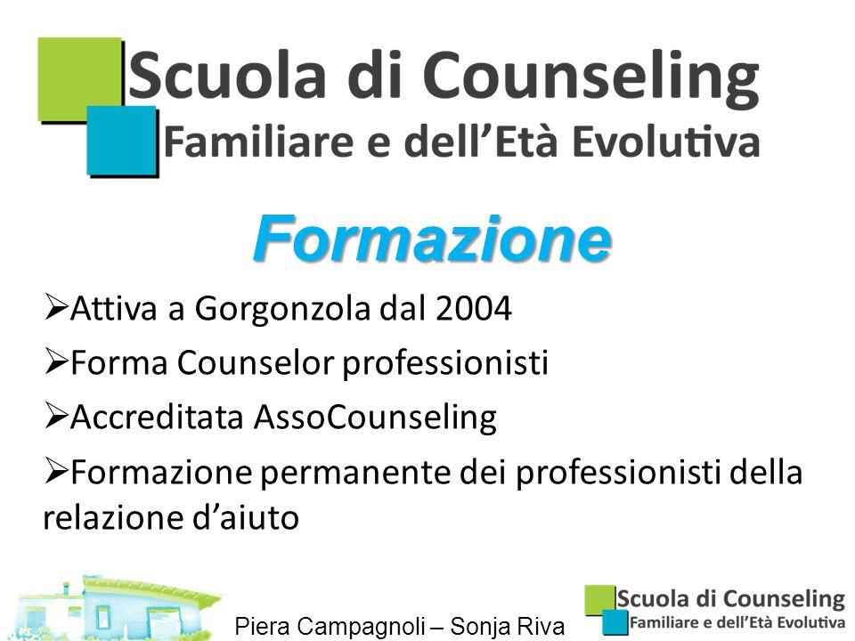 Formazione Attiva a Gorgonzola dal 2004 Forma Counselor professionisti